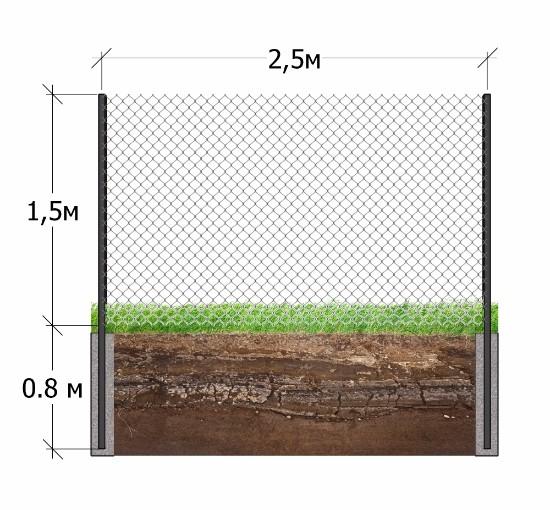 Забор из рабицы без перемычек | ЧелЗабор