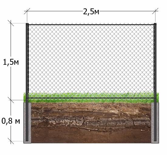 Забор натяжной из сетки рабицы с двумя перемычками | ЧелЗабор