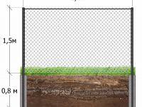 Забор из сетки рабицы с одной перемычкой - ЧелЗабор