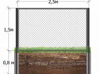 Забор из сетки рабицы в рамке | ЧелЗабор