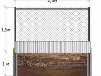 Забор из рабицы с профнастилом по низу | ЧелЗабор